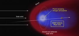 Pluto's tail? Latest New Horizons data reveals frozen plains, wagging tail