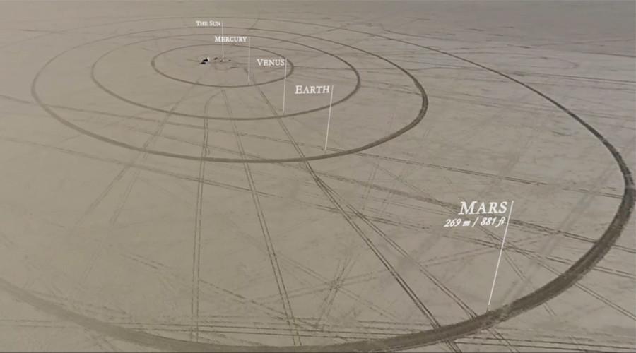 Scale Model of the Solar System Built in the Nevada Desert ...