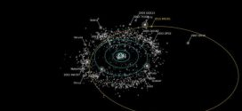 2015 RR245: New Dwarf Planet Found Beyond Neptune