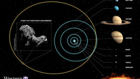Researchers Now Know Where Comet 67P Was Born