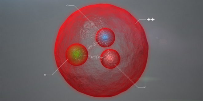 Scientists find new particle with a double dose of charm
