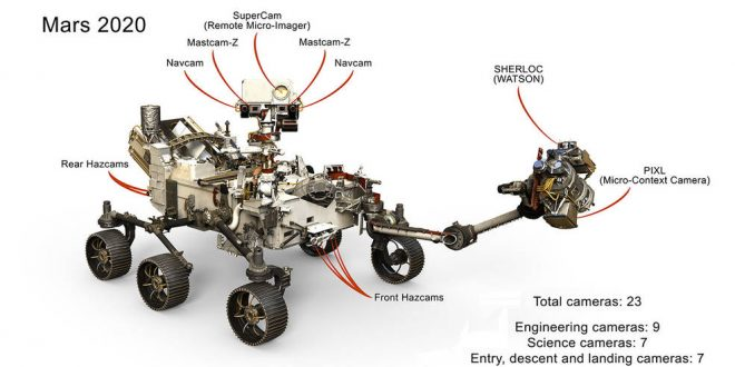 New Mars 2020 rover will include twenty-three cameras