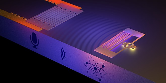 Researchers capture the sound of an atom