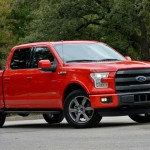 Ford issues six new recalls covering 380K vehicles