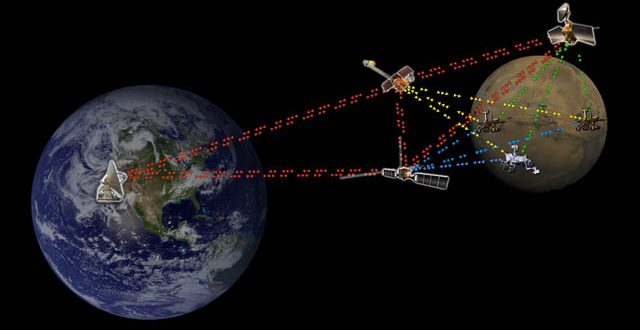 DTN: NASA Brings Space Internet Tech to the ISS