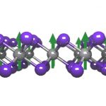 Scientists discover a 2-D magnet (research)