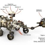 New Mars 2020 rover will include twenty-three cameras (Photo)